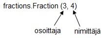 2.4.1 murtoluku rakenne.png