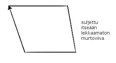 4.2.6 murtoviiva 3 tuloste.jpg