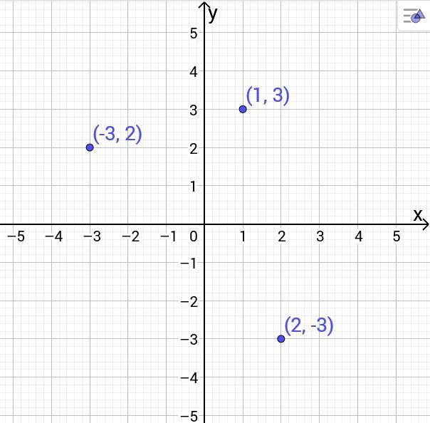 5.1 koordinaatisto.png